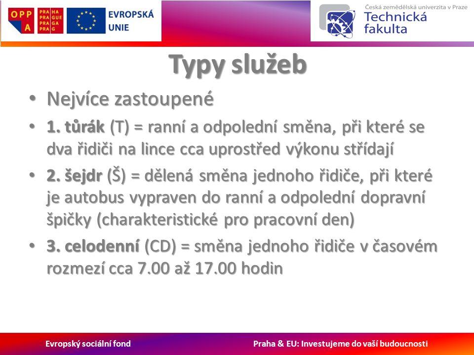 Evropský sociální fond Praha & EU: Investujeme do vaší budoucnosti Typy služeb Nejvíce zastoupené Nejvíce zastoupené 1.
