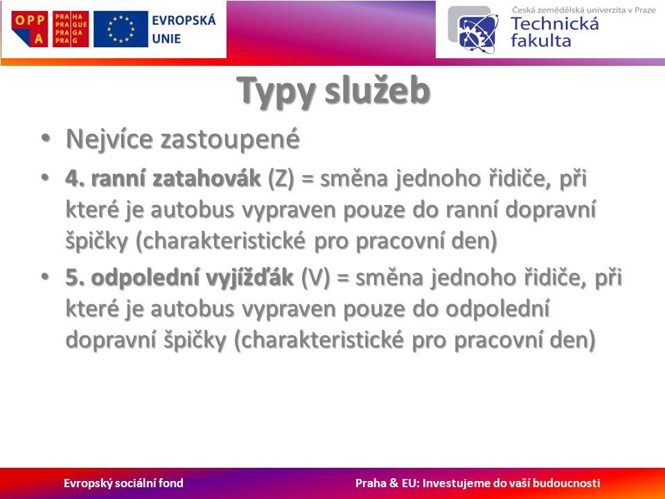 Evropský sociální fond Praha & EU: Investujeme do vaší budoucnosti Typy služeb Nejvíce zastoupené Nejvíce zastoupené 4.