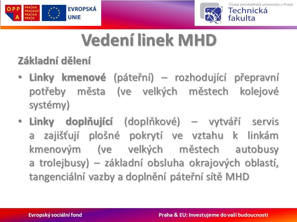 Evropský sociální fond Praha & EU: Investujeme do vaší budoucnosti Vedení linek MHD Základní dělení Linky kmenové (páteřní) – rozhodující přepravní potřeby města (ve velkých městech kolejové systémy) Linky kmenové (páteřní) – rozhodující přepravní potřeby města (ve velkých městech kolejové systémy) Linky doplňující (doplňkové) – vytváří servis a zajišťují plošné pokrytí ve vztahu k linkám kmenovým (ve velkých městech autobusy a trolejbusy) – základní obsluha okrajových oblastí, tangenciální vazby a doplnění páteřní sítě MHD Linky doplňující (doplňkové) – vytváří servis a zajišťují plošné pokrytí ve vztahu k linkám kmenovým (ve velkých městech autobusy a trolejbusy) – základní obsluha okrajových oblastí, tangenciální vazby a doplnění páteřní sítě MHD