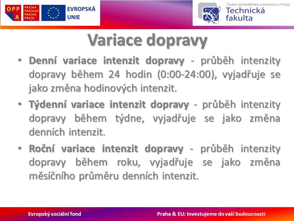 Evropský sociální fond Praha & EU: Investujeme do vaší budoucnosti Variace dopravy Denní variace intenzit dopravy - průběh intenzity dopravy během 24 hodin (0:00-24:00), vyjadřuje se jako změna hodinových intenzit.