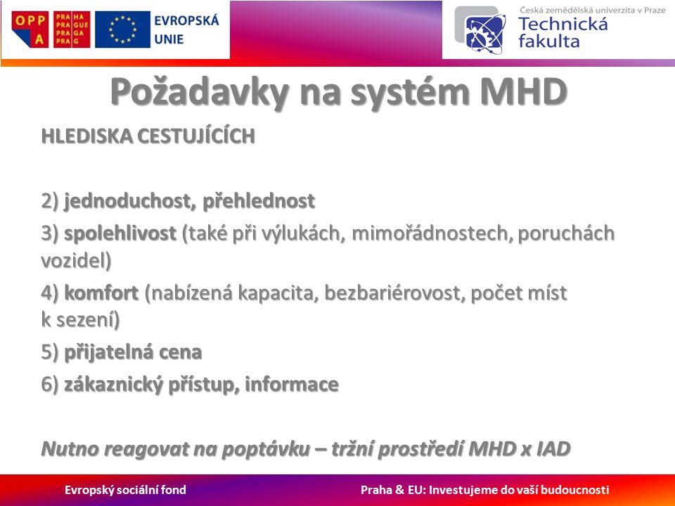Evropský sociální fond Praha & EU: Investujeme do vaší budoucnosti Požadavky na systém MHD HLEDISKA CESTUJÍCÍCH 2) jednoduchost, přehlednost 3) spolehlivost (také při výlukách, mimořádnostech, poruchách vozidel) 4) komfort (nabízená kapacita, bezbariérovost, počet míst k sezení) 5) přijatelná cena 6) zákaznický přístup, informace Nutno reagovat na poptávku – tržní prostředí MHD x IAD
