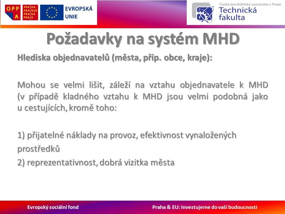 Evropský sociální fond Praha & EU: Investujeme do vaší budoucnosti Požadavky na systém MHD Hlediska objednavatelů (města, příp.