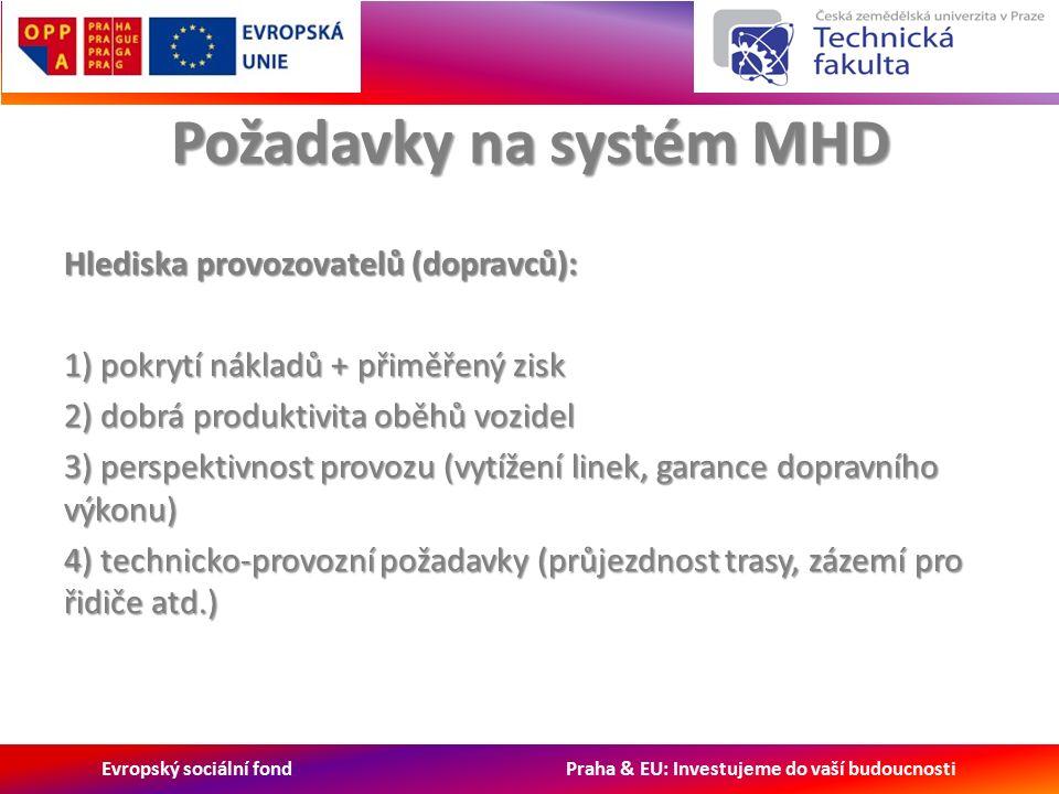 Evropský sociální fond Praha & EU: Investujeme do vaší budoucnosti Požadavky na systém MHD Hlediska provozovatelů (dopravců): 1) pokrytí nákladů + přiměřený zisk 2) dobrá produktivita oběhů vozidel 3) perspektivnost provozu (vytížení linek, garance dopravního výkonu) 4) technicko-provozní požadavky (průjezdnost trasy, zázemí pro řidiče atd.)