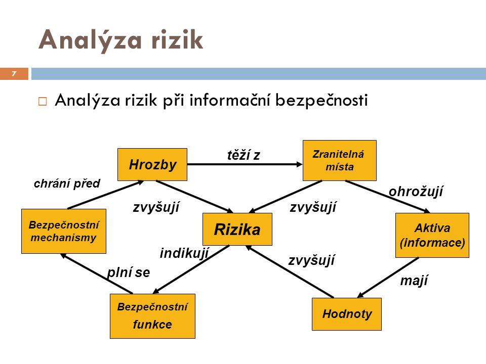 Analýza rizik  Analýza rizik při informační bezpečnosti 7 Hrozby Bezpečnostní mechanismy Bezpečnostní funkce Hodnoty Rizika Aktiva (informace) Zranitelná místa indikují mají ohrožují plní se zvyšují chrání před těží z zvyšují