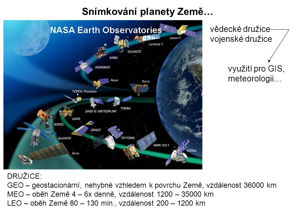 Snímkování planety Země… vědecké družice vojenské družice využití pro GIS, meteorologii… DRUŽICE: GEO – geostacionární, nehybné vzhledem k povrchu Země, vzdálenost 36000 km MEO – oběh Země 4 – 6x denně, vzdálenost 1200 – 35000 km LEO – oběh Země 80 – 130 min., vzdálenost 200 – 1200 km