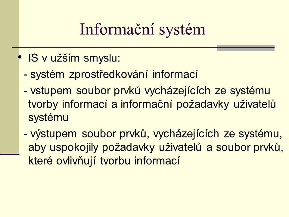 Informační systém IS v užším smyslu: - systém zprostředkování informací - vstupem soubor prvků vycházejících ze systému tvorby informací a informační požadavky uživatelů systému - výstupem soubor prvků, vycházejících ze systému, aby uspokojily požadavky uživatelů a soubor prvků, které ovlivňují tvorbu informací