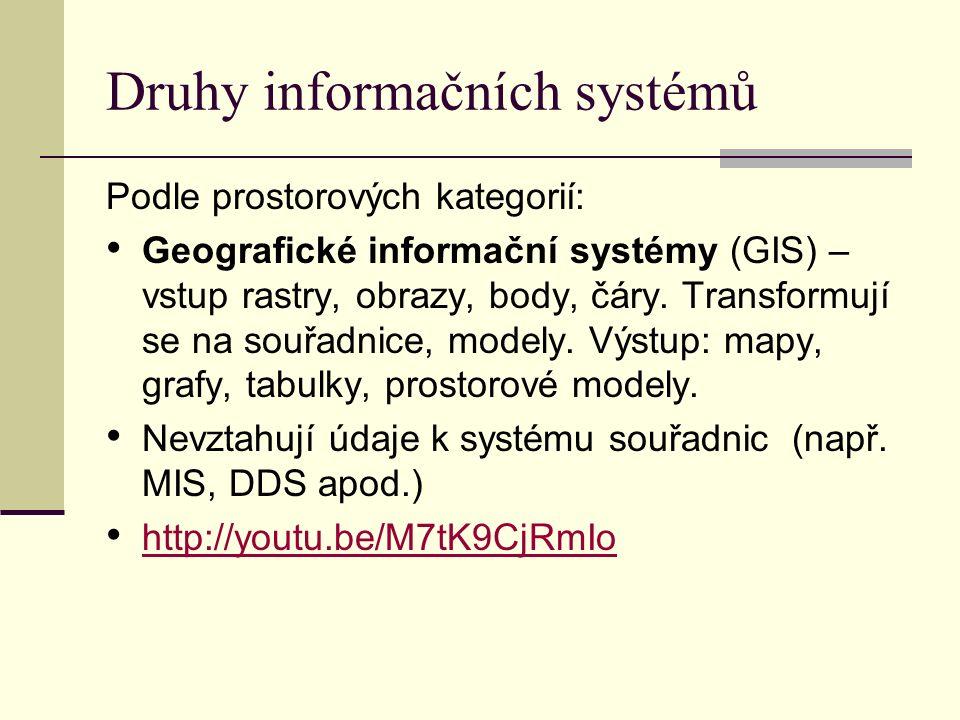 Druhy informačních systémů Podle prostorových kategorií: Geografické informační systémy (GIS) – vstup rastry, obrazy, body, čáry.