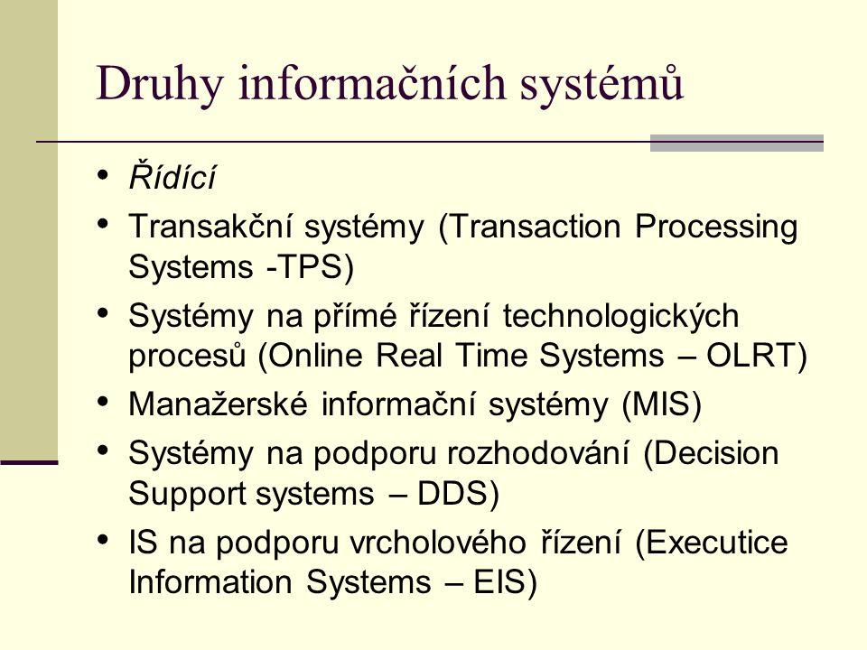 Druhy informačních systémů Řídící Transakční systémy (Transaction Processing Systems -TPS) Systémy na přímé řízení technologických procesů (Online Real Time Systems – OLRT) Manažerské informační systémy (MIS) Systémy na podporu rozhodování (Decision Support systems – DDS) IS na podporu vrcholového řízení (Executice Information Systems – EIS)
