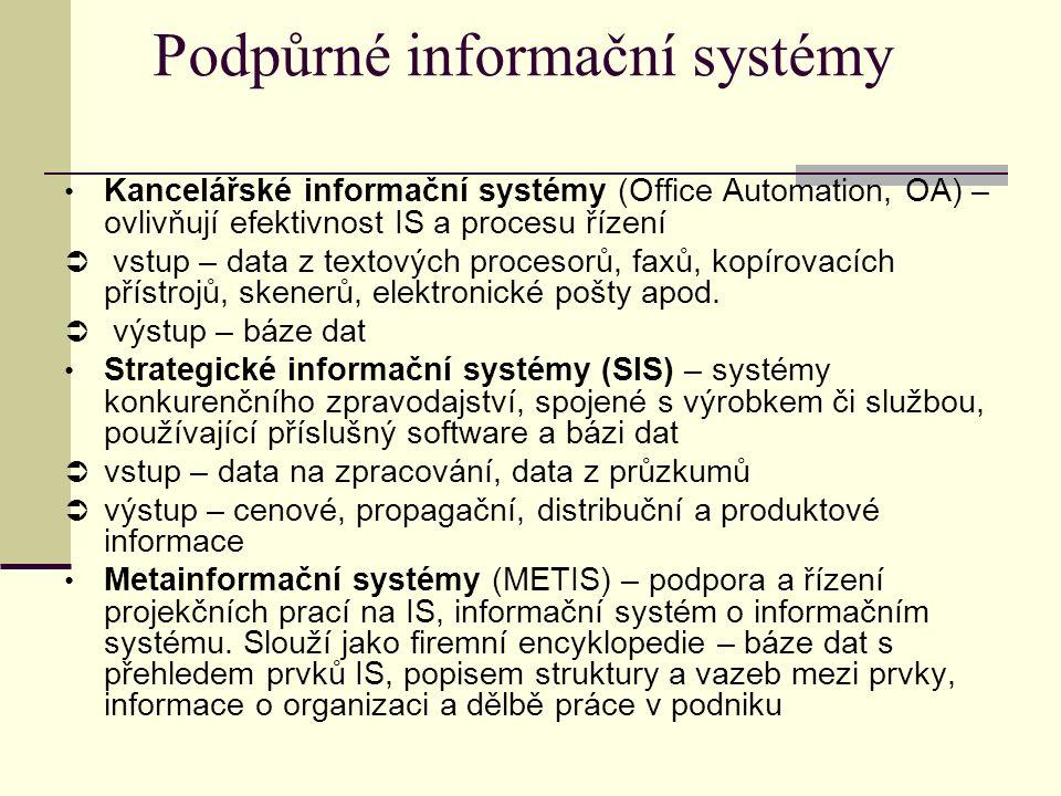 Podpůrné informační systémy Kancelářské informační systémy (Office Automation, OA) – ovlivňují efektivnost IS a procesu řízení  vstup – data z textových procesorů, faxů, kopírovacích přístrojů, skenerů, elektronické pošty apod.