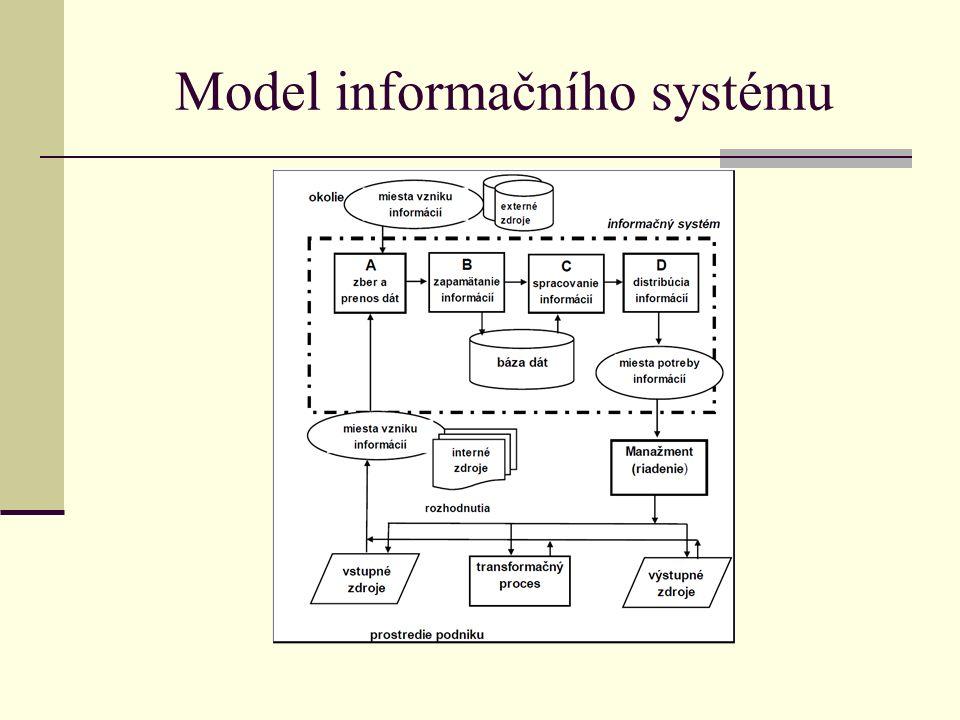 Model informačního systému