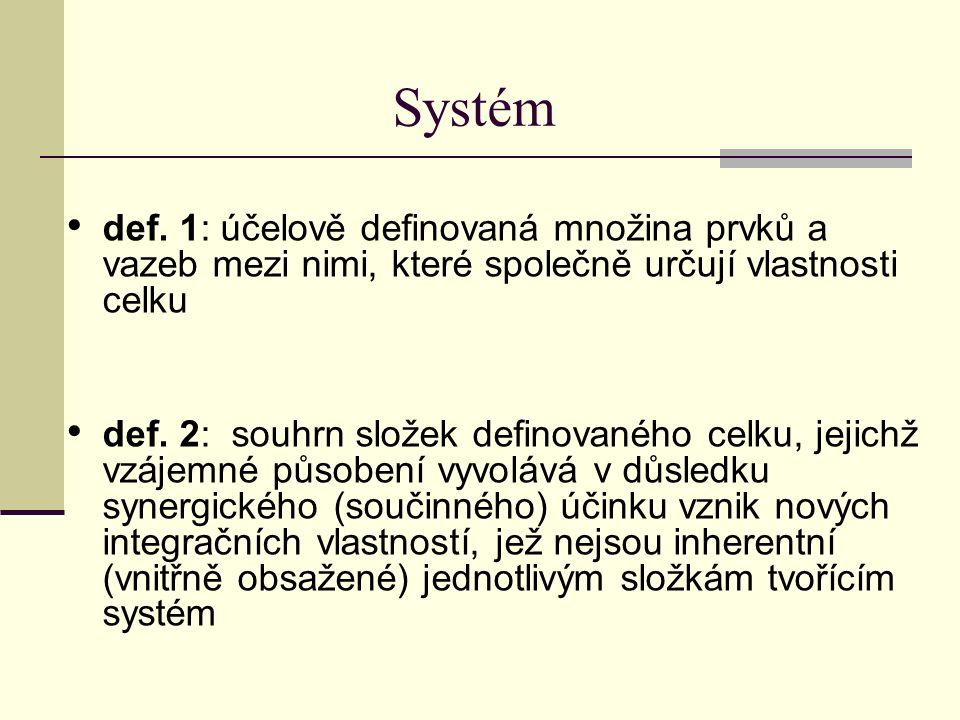 Systém def.