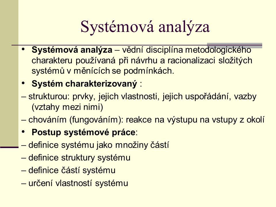 Systémová analýza Systémová analýza – vědní disciplína metodologického charakteru používaná při návrhu a racionalizaci složitých systémů v měnících se podmínkách.
