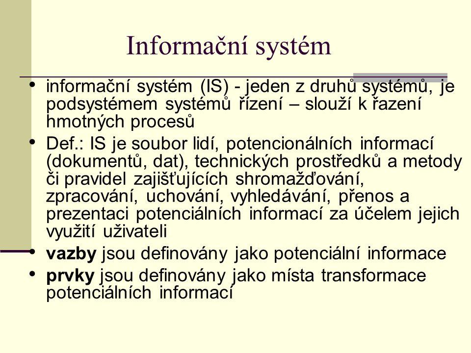 Informační systém informační systém (IS) - jeden z druhů systémů, je podsystémem systémů řízení – slouží k řazení hmotných procesů Def.: IS je soubor lidí, potencionálních informací (dokumentů, dat), technických prostředků a metody či pravidel zajišťujících shromažďování, zpracování, uchování, vyhledávání, přenos a prezentaci potenciálních informací za účelem jejich využití uživateli vazby jsou definovány jako potenciální informace prvky jsou definovány jako místa transformace potenciálních informací
