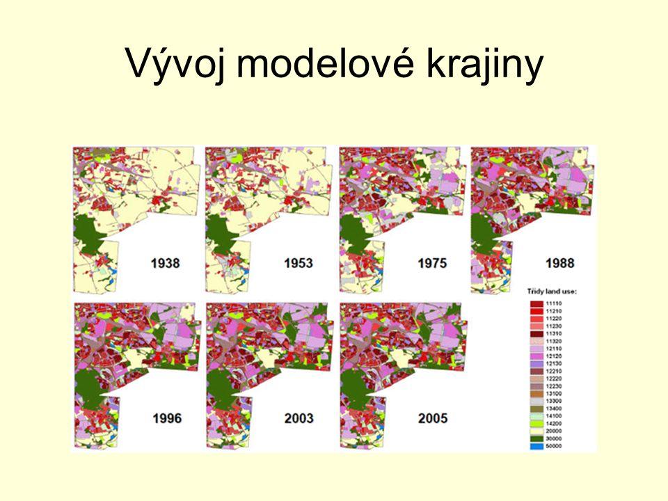 Vývoj modelové krajiny