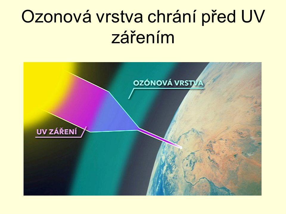 Ozonová vrstva chrání před UV zářením