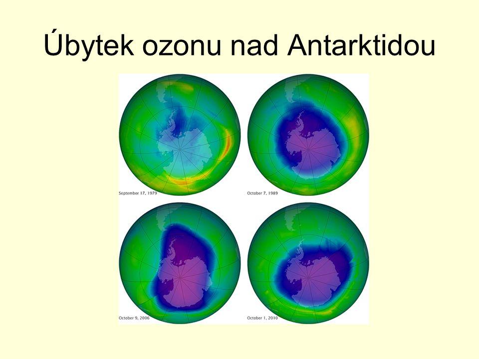 Úbytek ozonu nad Antarktidou