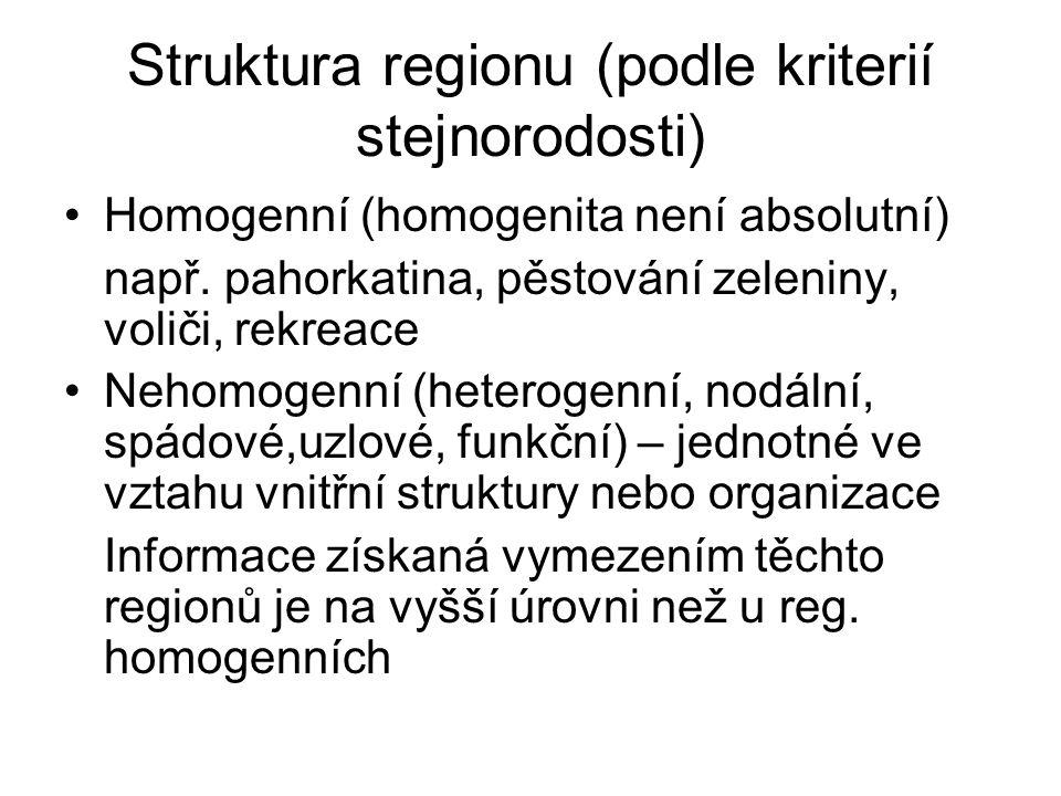 Struktura regionu (podle kriterií stejnorodosti) Homogenní (homogenita není absolutní) např.