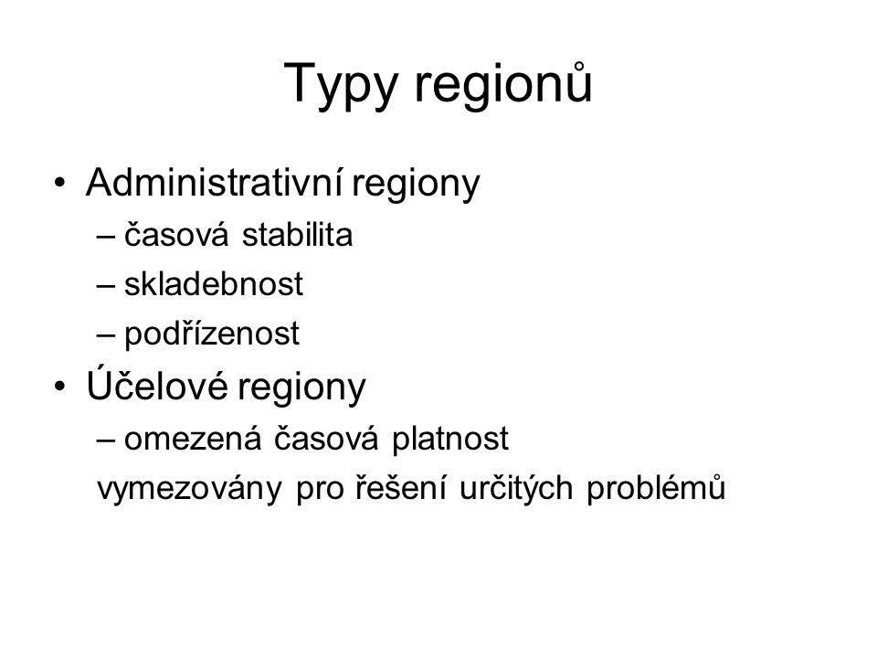 Typy regionů Administrativní regiony –časová stabilita –skladebnost –podřízenost Účelové regiony –omezená časová platnost vymezovány pro řešení určitých problémů