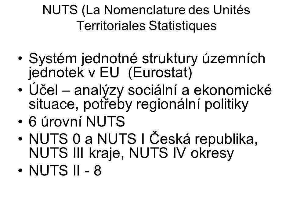 Systém jednotné struktury územních jednotek v EU (Eurostat) Účel – analýzy sociální a ekonomické situace, potřeby regionální politiky 6 úrovní NUTS NUTS 0 a NUTS I Česká republika, NUTS III kraje, NUTS IV okresy NUTS II - 8