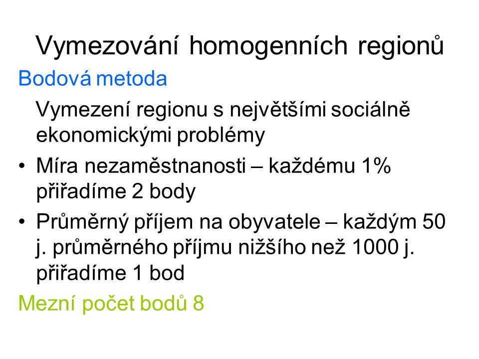 Vymezování homogenních regionů Bodová metoda Vymezení regionu s největšími sociálně ekonomickými problémy Míra nezaměstnanosti – každému 1% přiřadíme 2 body Průměrný příjem na obyvatele – každým 50 j.