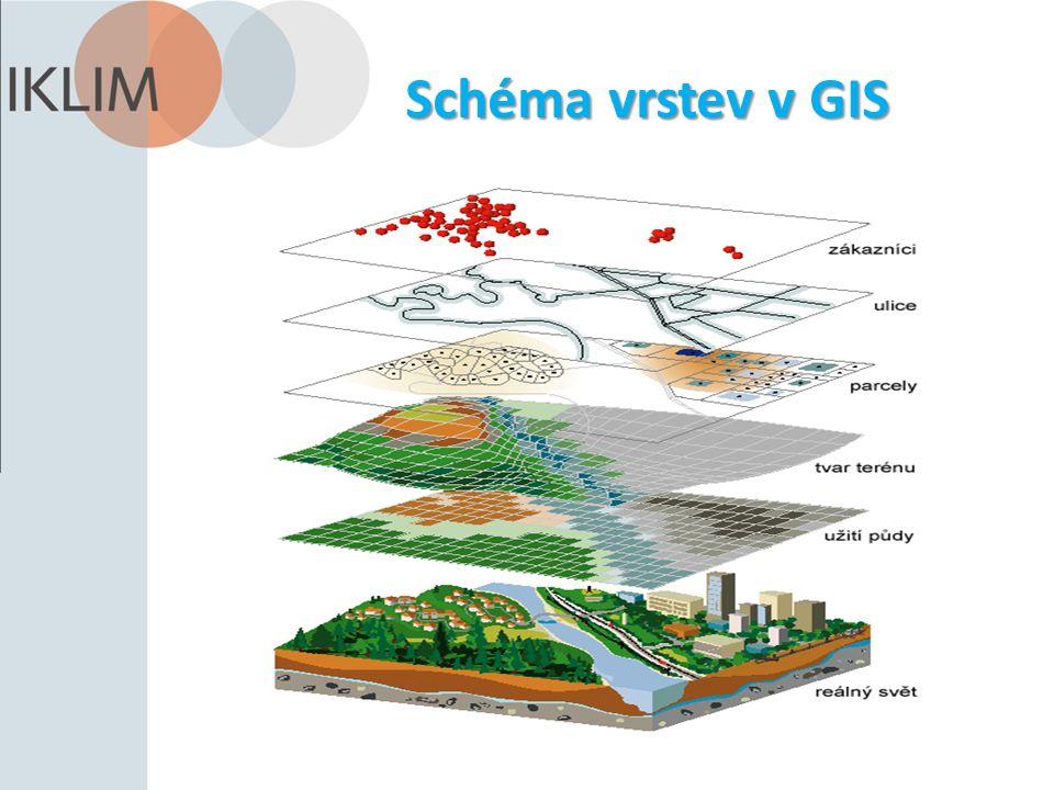 Schéma vrstev v GIS
