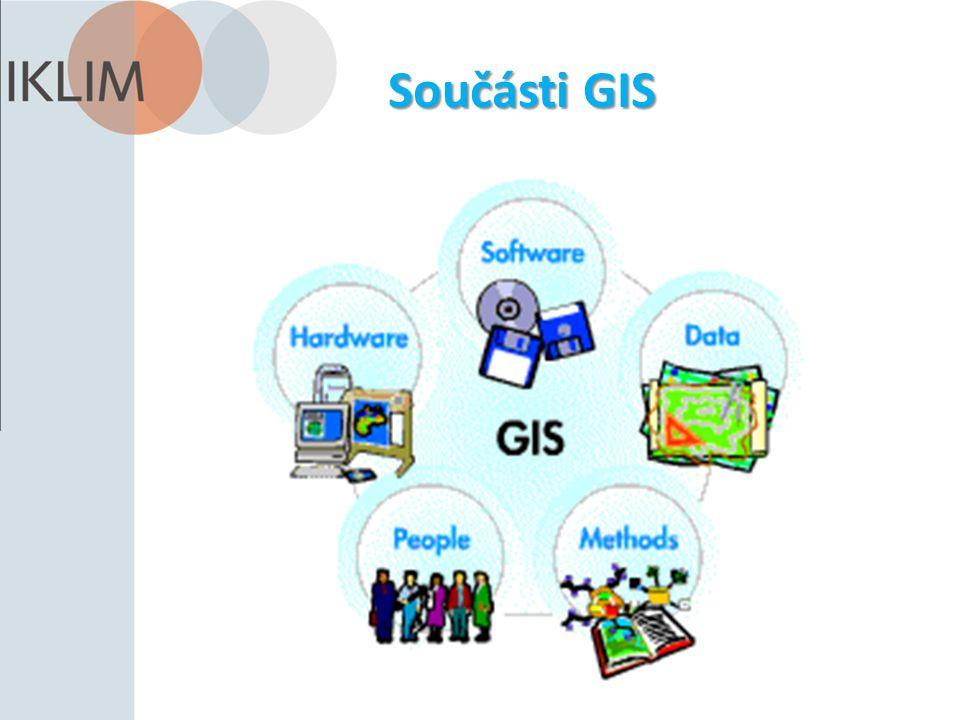 Součásti GIS