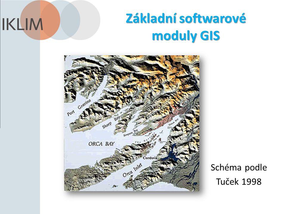 Základní softwarové moduly GIS Schéma podle Tuček 1998