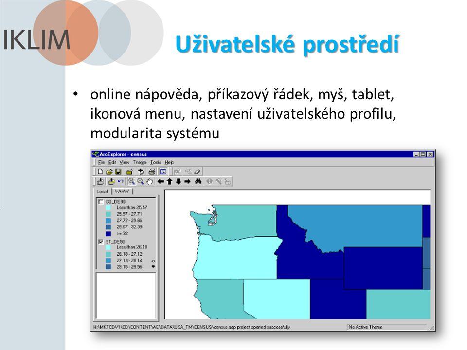 Uživatelské prostředí online nápověda, příkazový řádek, myš, tablet, ikonová menu, nastavení uživatelského profilu, modularita systému