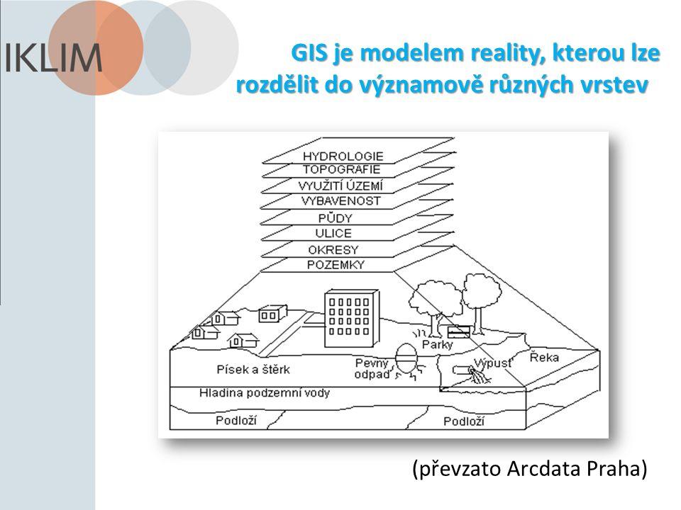 GIS je modelem reality, kterou lze rozdělit do významově různých vrstev (převzato Arcdata Praha)