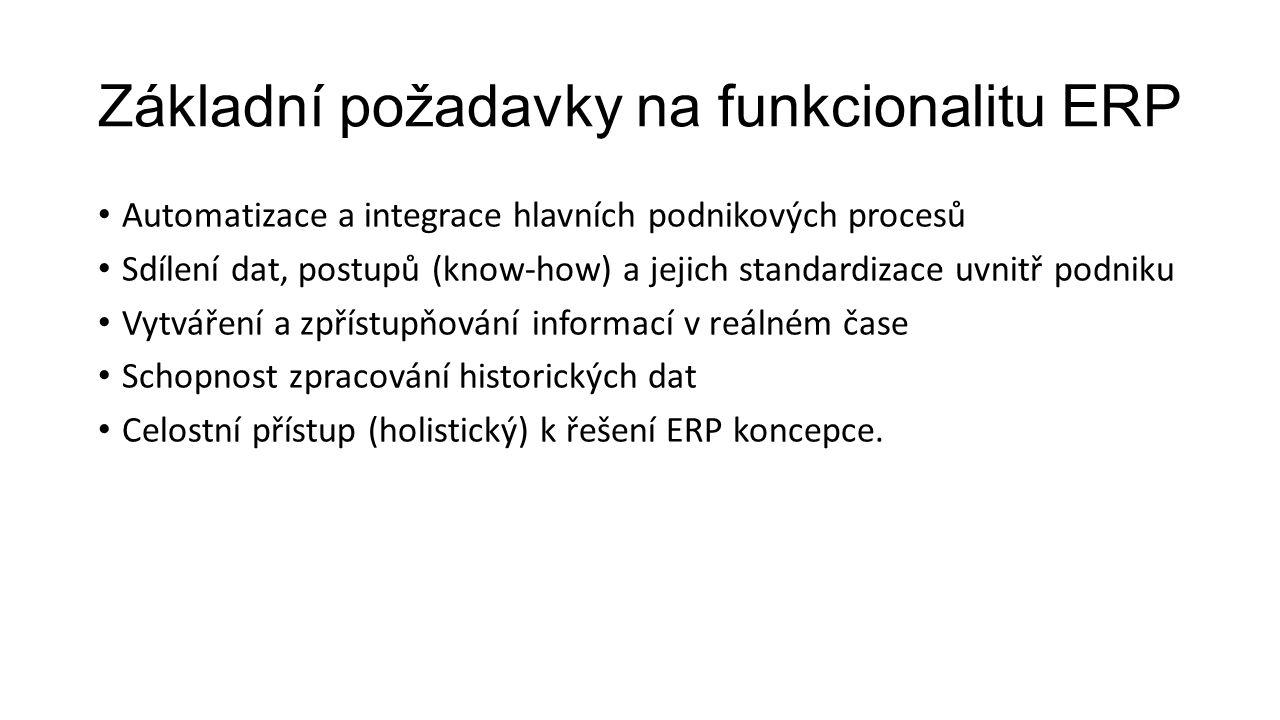 Základní požadavky na funkcionalitu ERP Automatizace a integrace hlavních podnikových procesů Sdílení dat, postupů (know-how) a jejich standardizace uvnitř podniku Vytváření a zpřístupňování informací v reálném čase Schopnost zpracování historických dat Celostní přístup (holistický) k řešení ERP koncepce.