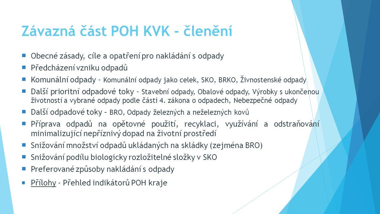 Závazná část POH KVK - členění  Obecné zásady, cíle a opatření pro nakládání s odpady  Předcházení vzniku odpadů  Komunální odpady - Komunální odpady jako celek, SKO, BRKO, Živnostenské odpady  Další prioritní odpadové toky - Stavební odpady, Obalové odpady, Výrobky s ukončenou životností a vybrané odpady podle části 4.
