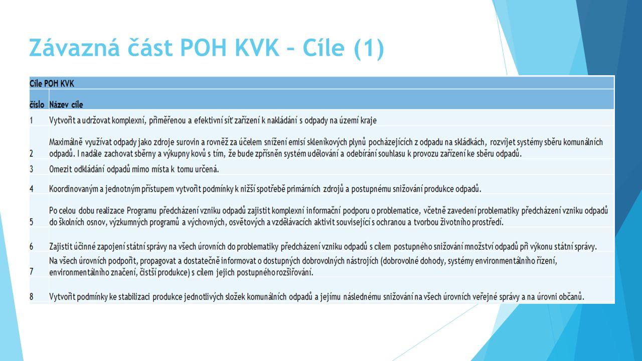Závazná část POH KVK – Cíle (1)