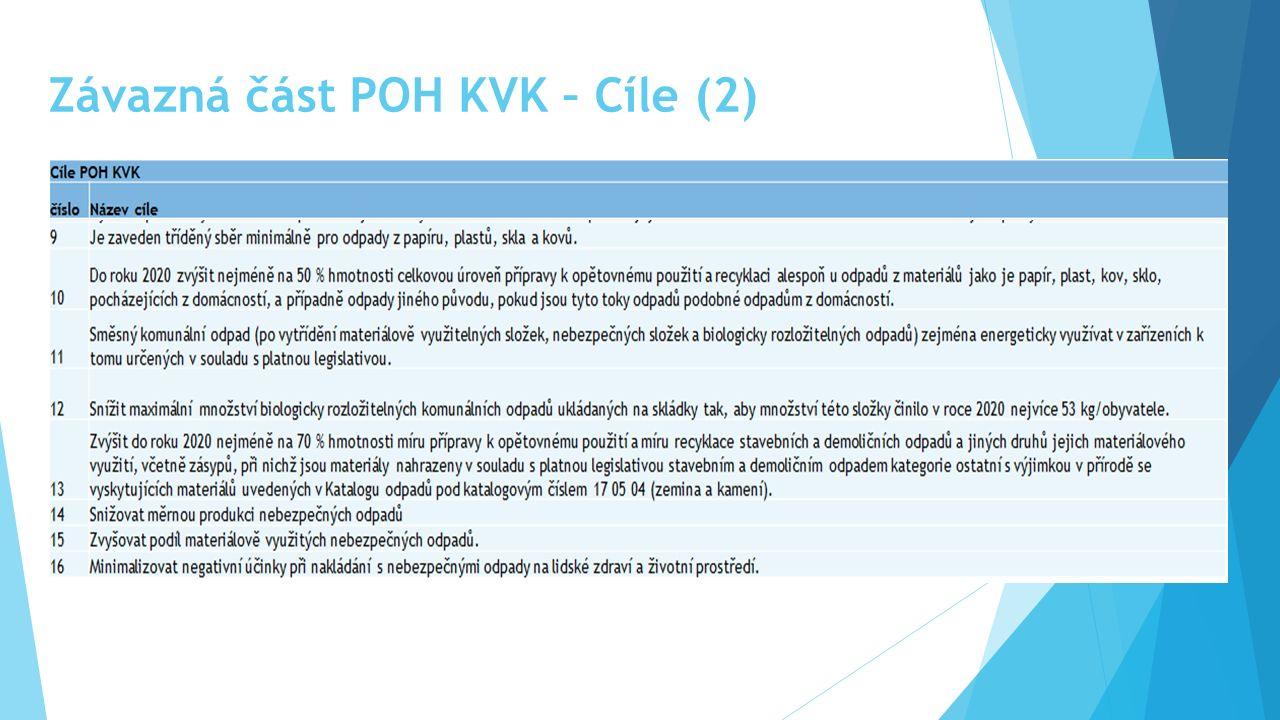 Závazná část POH KVK – Cíle (2)