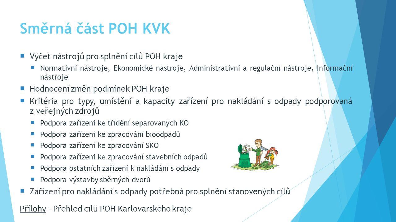 Směrná část POH KVK  Výčet nástrojů pro splnění cílů POH kraje  Normativní nástroje, Ekonomické nástroje, Administrativní a regulační nástroje, Informační nástroje  Hodnocení změn podmínek POH kraje  Kritéria pro typy, umístění a kapacity zařízení pro nakládání s odpady podporovaná z veřejných zdrojů  Podpora zařízení ke třídění separovaných KO  Podpora zařízení ke zpracování bioodpadů  Podpora zařízení ke zpracování SKO  Podpora zařízení ke zpracování stavebních odpadů  Podpora ostatních zařízení k nakládání s odpady  Podpora výstavby sběrných dvorů  Zařízení pro nakládání s odpady potřebná pro splnění stanovených cílů Přílohy - Přehled cílů POH Karlovarského kraje