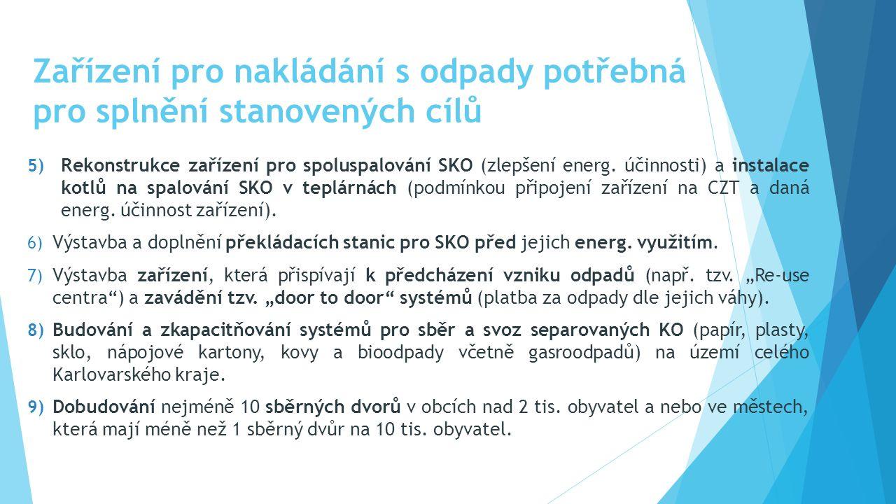Zařízení pro nakládání s odpady potřebná pro splnění stanovených cílů 5) Rekonstrukce zařízení pro spoluspalování SKO (zlepšení energ. účinnosti) a in