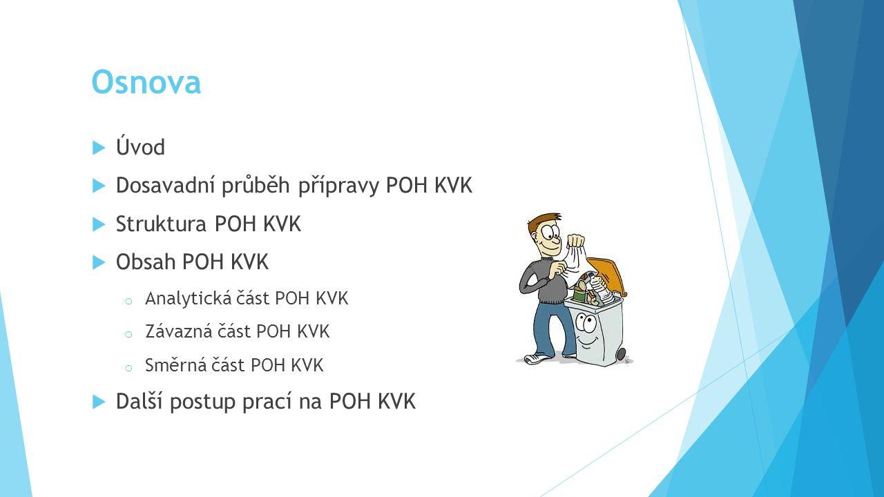 Osnova  Úvod  Dosavadní průběh přípravy POH KVK  Struktura POH KVK  Obsah POH KVK o Analytická část POH KVK o Závazná část POH KVK o Směrná část POH KVK  Další postup prací na POH KVK