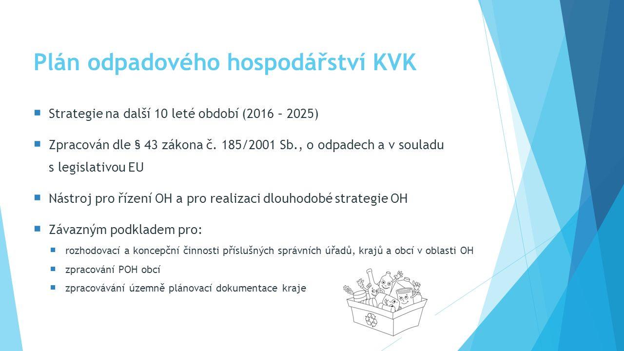Plán odpadového hospodářství KVK  Strategie na další 10 leté období (2016 – 2025)  Zpracován dle § 43 zákona č. 185/2001 Sb., o odpadech a v souladu