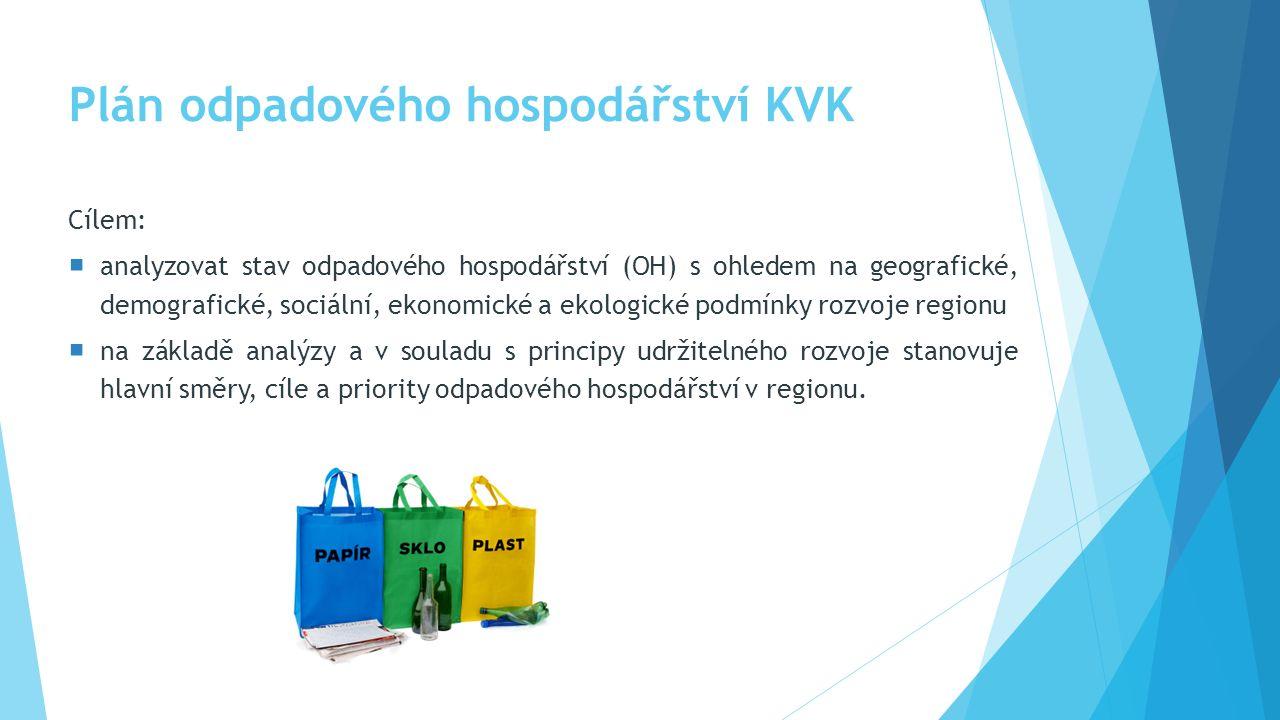 Plán odpadového hospodářství KVK Cílem:  analyzovat stav odpadového hospodářství (OH) s ohledem na geografické, demografické, sociální, ekonomické a ekologické podmínky rozvoje regionu  na základě analýzy a v souladu s principy udržitelného rozvoje stanovuje hlavní směry, cíle a priority odpadového hospodářství v regionu.