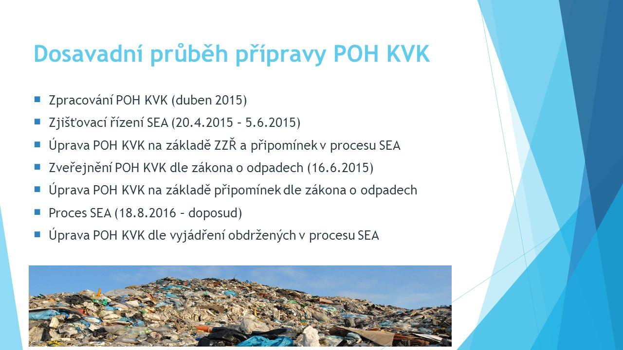 Dosavadní průběh přípravy POH KVK  Zpracování POH KVK (duben 2015)  Zjišťovací řízení SEA (20.4.2015 – 5.6.2015)  Úprava POH KVK na základě ZZŘ a připomínek v procesu SEA  Zveřejnění POH KVK dle zákona o odpadech (16.6.2015)  Úprava POH KVK na základě připomínek dle zákona o odpadech  Proces SEA (18.8.2016 – doposud)  Úprava POH KVK dle vyjádření obdržených v procesu SEA