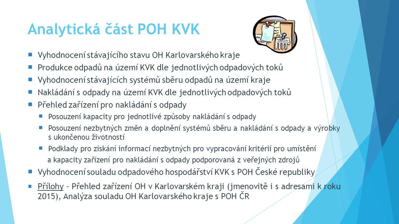 Analytická část POH KVK  Vyhodnocení stávajícího stavu OH Karlovarského kraje  Produkce odpadů na území KVK dle jednotlivých odpadových toků  Vyhodnocení stávajících systémů sběru odpadů na území kraje  Nakládání s odpady na území KVK dle jednotlivých odpadových toků  Přehled zařízení pro nakládání s odpady  Posouzení kapacity pro jednotlivé způsoby nakládání s odpady  Posouzení nezbytných změn a doplnění systémů sběru a nakládání s odpady a výrobky s ukončenou životností  Podklady pro získání informací nezbytných pro vypracování kritérií pro umístění a kapacity zařízení pro nakládání s odpady podporovaná z veřejných zdrojů  Vyhodnocení souladu odpadového hospodářství KVK s POH České republiky  Přílohy - Přehled zařízení OH v Karlovarském kraji (jmenovitě i s adresami k roku 2015), Analýza souladu OH Karlovarského kraje s POH ČR