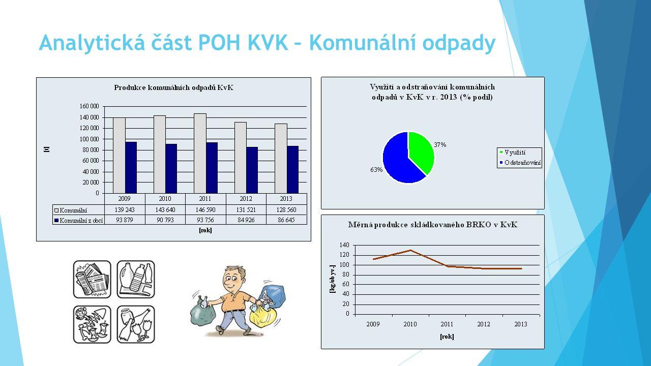 Analytická část POH KVK – Komunální odpady