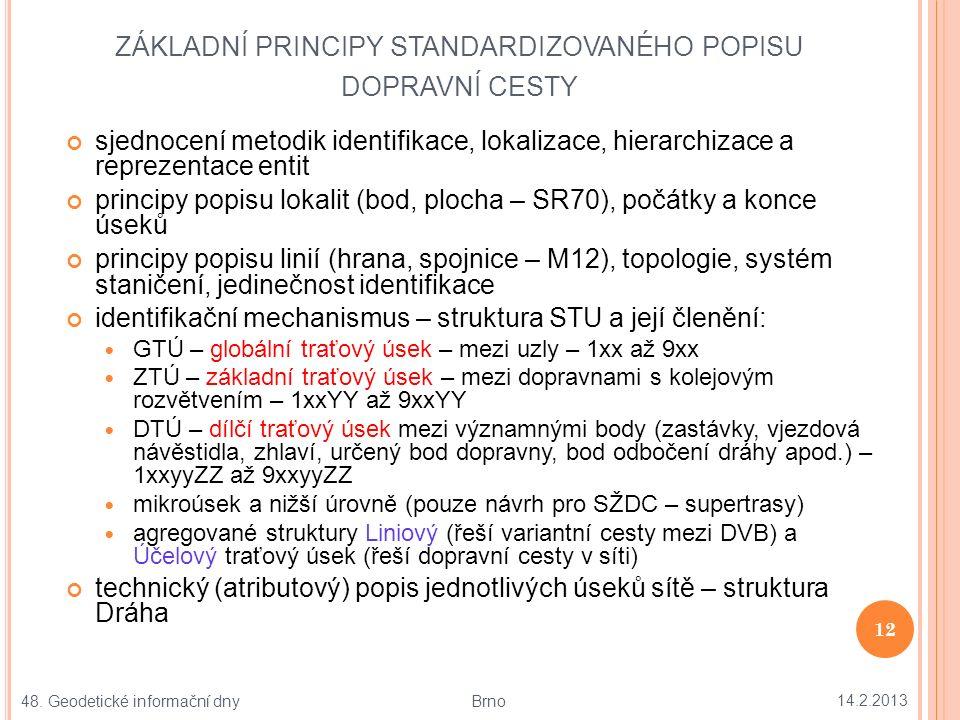 P RINCIP STANDARDIZOVANÉHO POPISU SÍTĚ KOLEJIŠŤ 14.2.2013 13 48. Geodetické informační dny Brno