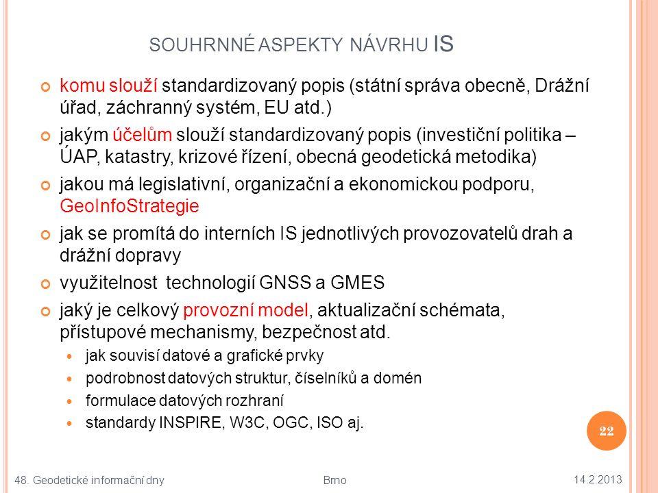 14.2.2013 23 48.Geodetické informační dny Brno DĚKUJI ZA POZORNOST Ing.
