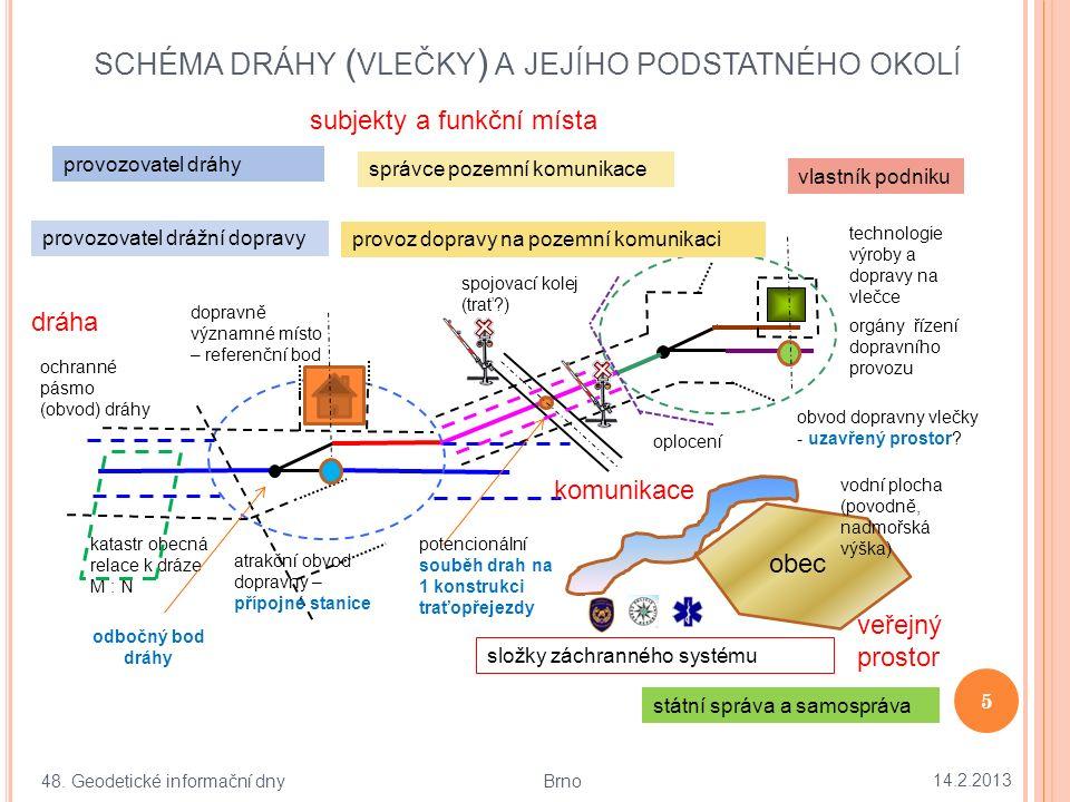 Z OBRAZENÍ ŽDC V INSPIRE 14.2.2013 6 48. Geodetické informační dny Brno zdroj JRC