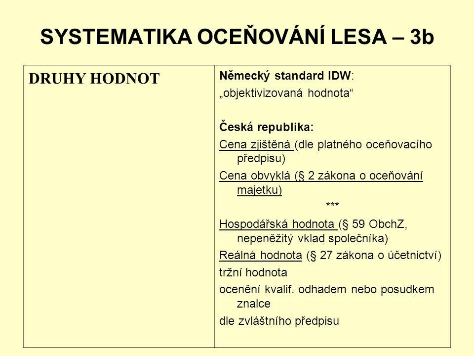 """SYSTEMATIKA OCEŇOVÁNÍ LESA – 3b DRUHY HODNOT Německý standard IDW: """"objektivizovaná hodnota Česká republika: Cena zjištěná (dle platného oceňovacího předpisu) Cena obvyklá (§ 2 zákona o oceňování majetku) *** Hospodářská hodnota (§ 59 ObchZ, nepeněžitý vklad společníka) Reálná hodnota (§ 27 zákona o účetnictví) tržní hodnota ocenění kvalif."""