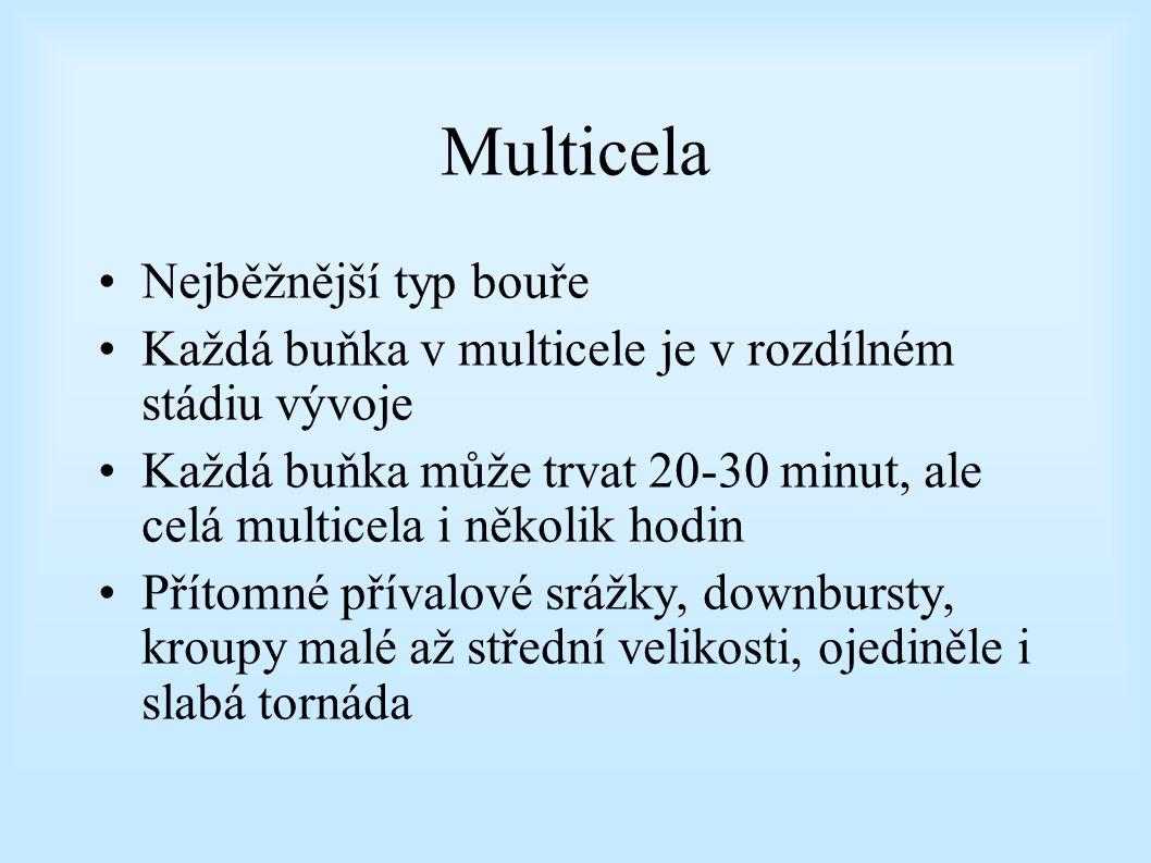 Multicela Nejběžnější typ bouře Každá buňka v multicele je v rozdílném stádiu vývoje Každá buňka může trvat 20-30 minut, ale celá multicela i několik hodin Přítomné přívalové srážky, downbursty, kroupy malé až střední velikosti, ojediněle i slabá tornáda