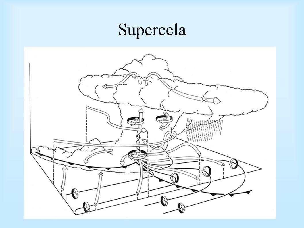 Supercela