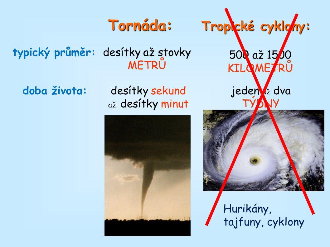 Tornáda: Tropické cyklony: typický průměr:desítky až stovky METRŮ 500 až 1500 KILOMETRŮ doba života:desítky sekund až desítky minut jeden až dva TÝDNY Hurikány, tajfuny, cyklony