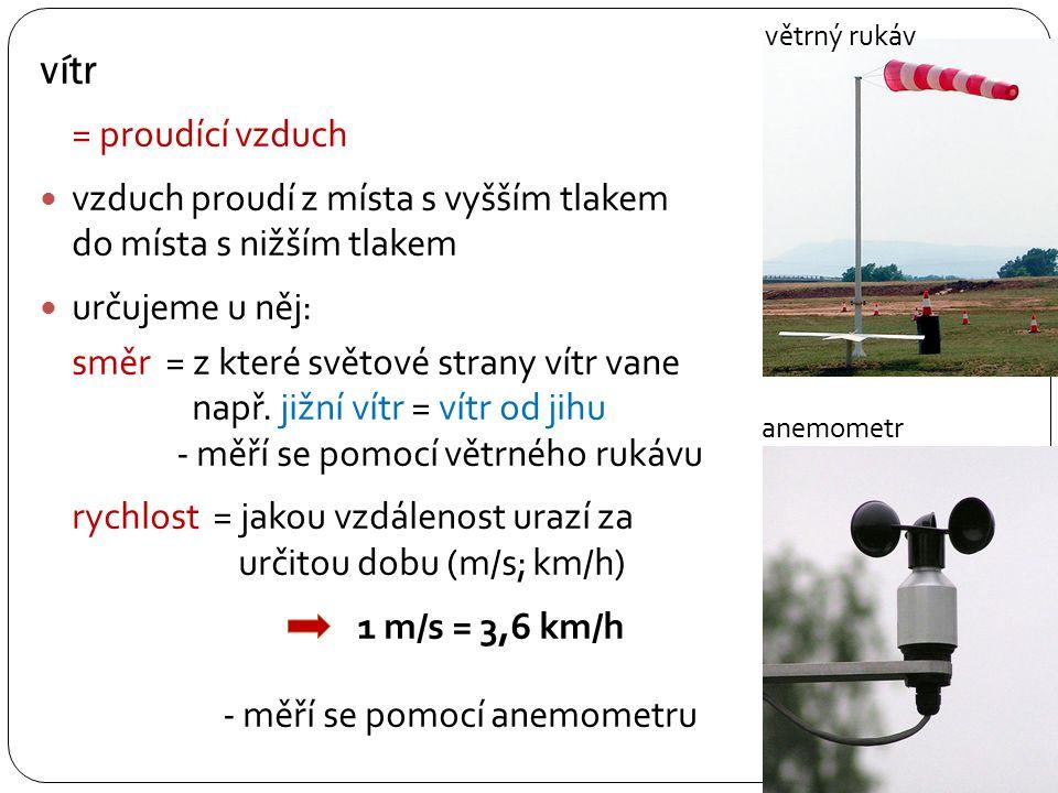 vítr = proudící vzduch vzduch proudí z místa s vyšším tlakem do místa s nižším tlakem určujeme u něj: směr = z které světové strany vítr vane např.