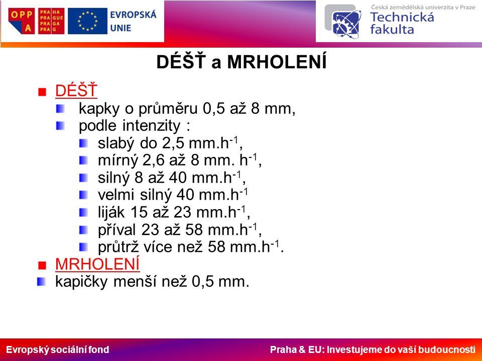 Evropský sociální fond Praha & EU: Investujeme do vaší budoucnosti DÉŠŤ a MRHOLENÍ DÉŠŤ kapky o průměru 0,5 až 8 mm, podle intenzity : slabý do 2,5 mm.h -1, mírný 2,6 až 8 mm.